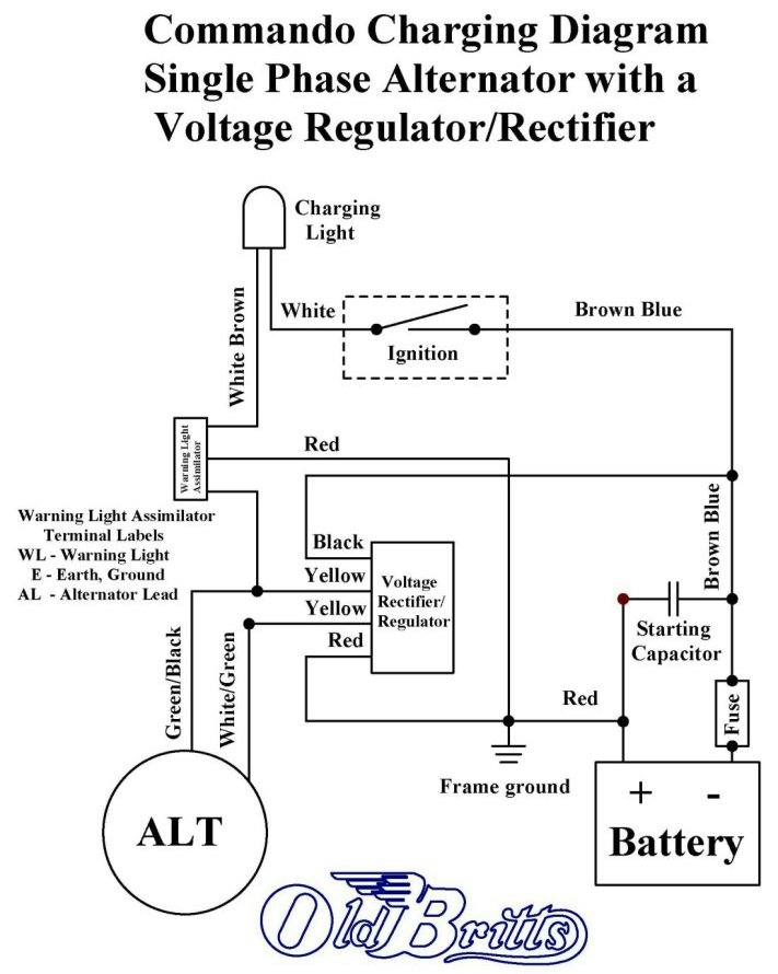 norton wiring diagram rectifier