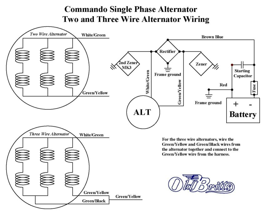 old britts simplified wiring diagrams alt info