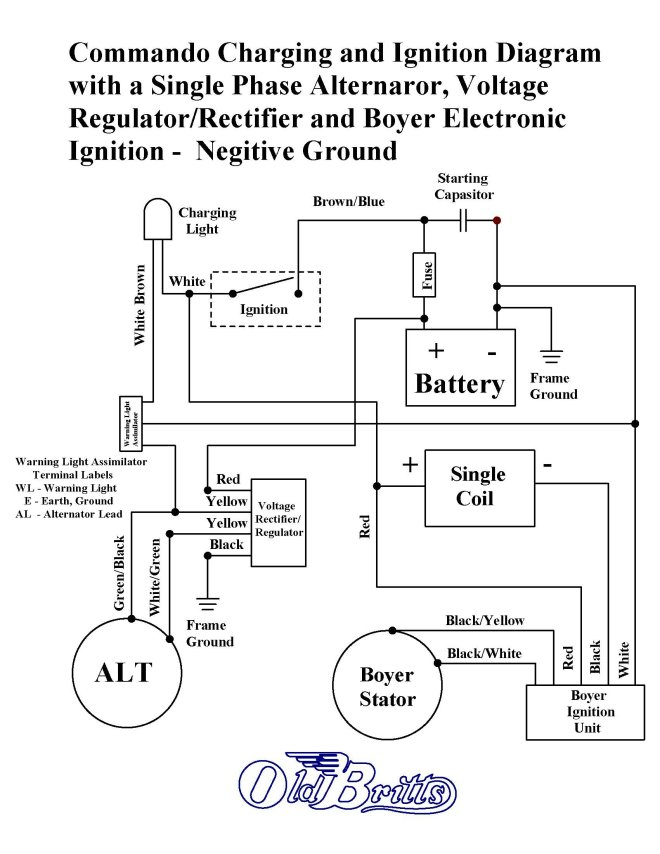 old britts, simplified wiring diagrams Trolling Motor Wiring Diagram boyer \u0026 regulator negitive ground