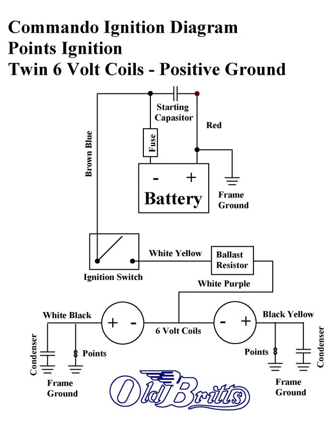 wd_i_a old britts, simplified wiring diagrams 6 volt coil wiring diagram at eliteediting.co