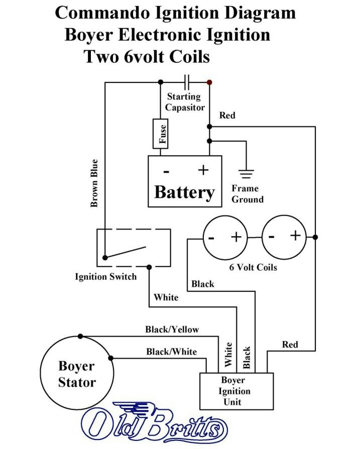 old britts, simplified wiring diagrams Trolling Motor Wiring Diagram boyer 2 coils positive ground