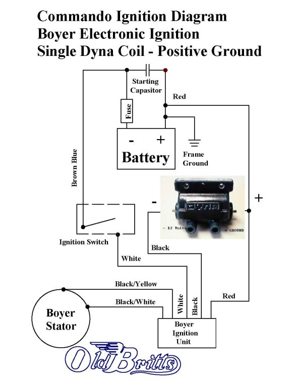 old britts, simplified wiring diagrams Trolling Motor Wiring Diagram boyer dyna coil positive ground