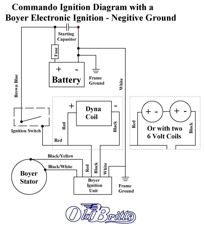 old britts, simplified wiring diagrams Trolling Motor Wiring Diagram boyer dyna coil negitive ground